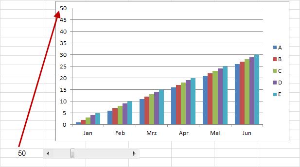 Excel-Inside Solutions - Diagramm-Skalierung per VBA ändern