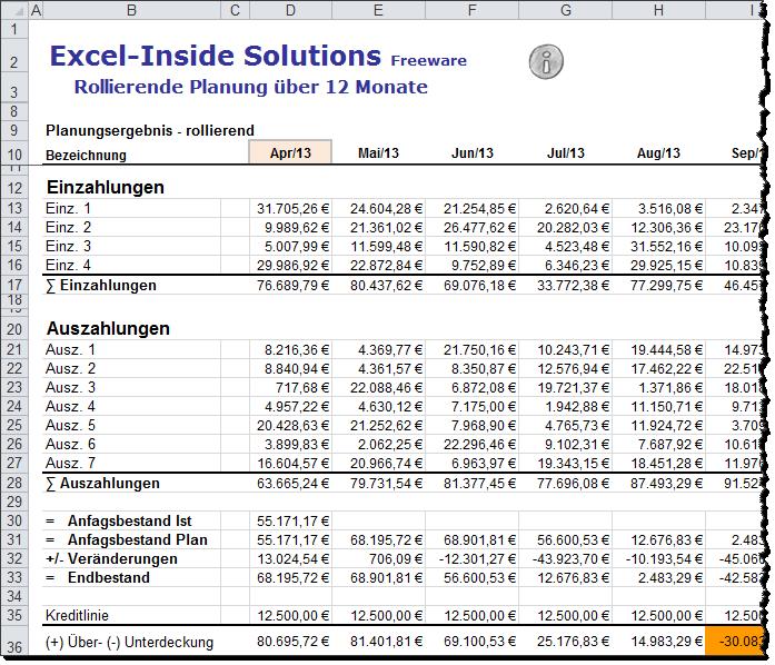 in zelle d10 wird der erste monat der planung ausgewhlt die folgenden 11 monate werden automatisch angepasst und aktualisiert - Liquiditatsplanung Beispiel