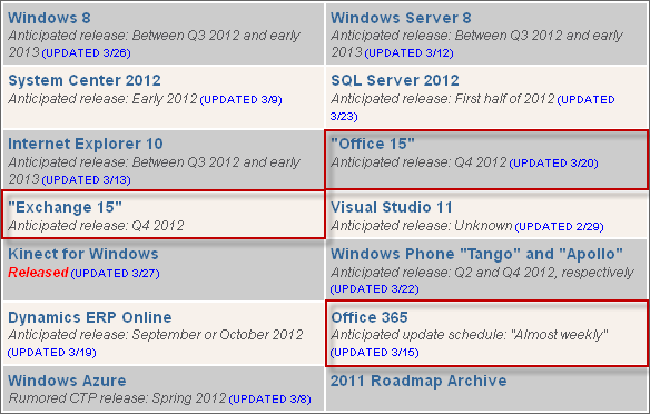 Microsoft Roadmap
