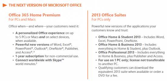 Informationen zum Upgrade-Programm auf Office 2013