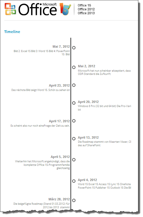 Timeline Ãœbersicht