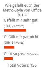 Umfrage-Ergebnis: Wie gefällt euch der Metro-Style von Office 2013?